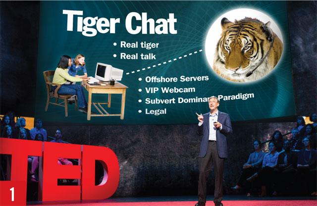 Best Ted Talks On Fashion